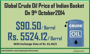 Global Crude Oil Price For Indian Basket for 9th October 2014