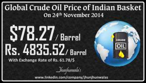 Global Crude Oil Price For Indian Basket for 24th November 2014